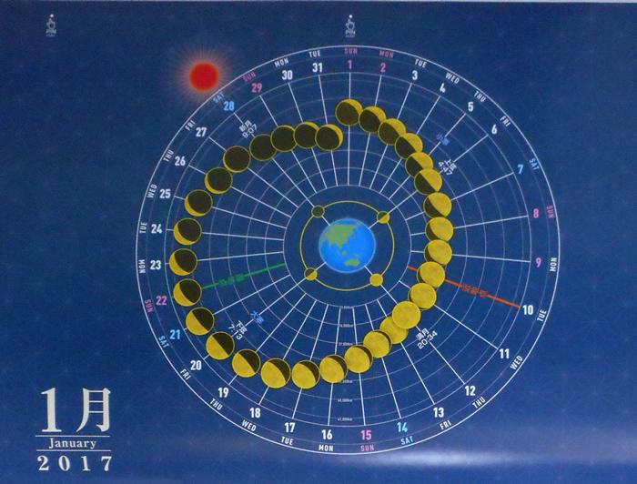 月の遠近がひと目でわかるカレンダー